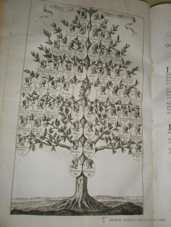 Libros antiguos: Las Siete Partidas del sabio Rey Don Alonso en Nono glosadas por el licenciado Gregorio López - Foto 6 - 36040843