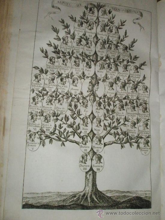 Libros antiguos: Las Siete Partidas del sabio Rey Don Alonso en Nono glosadas por el licenciado Gregorio López - Foto 7 - 36040843