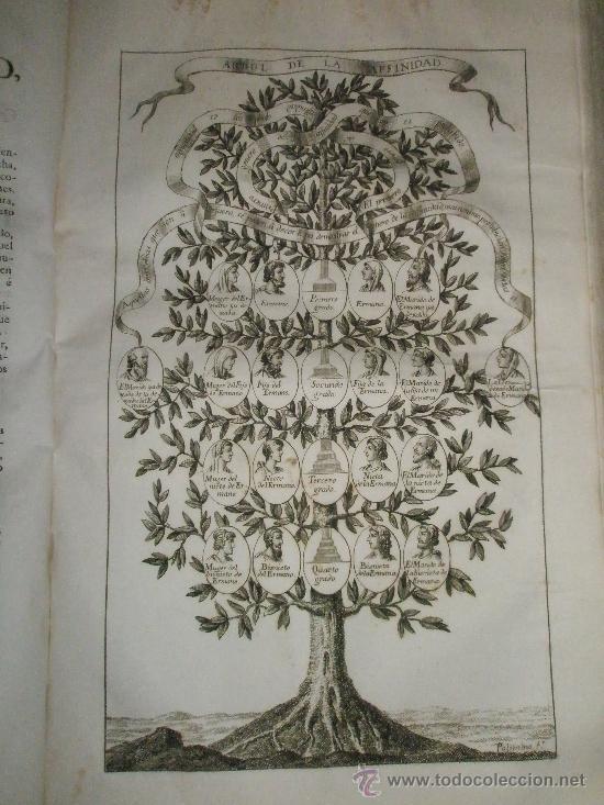 Libros antiguos: Las Siete Partidas del sabio Rey Don Alonso en Nono glosadas por el licenciado Gregorio López - Foto 8 - 36040843