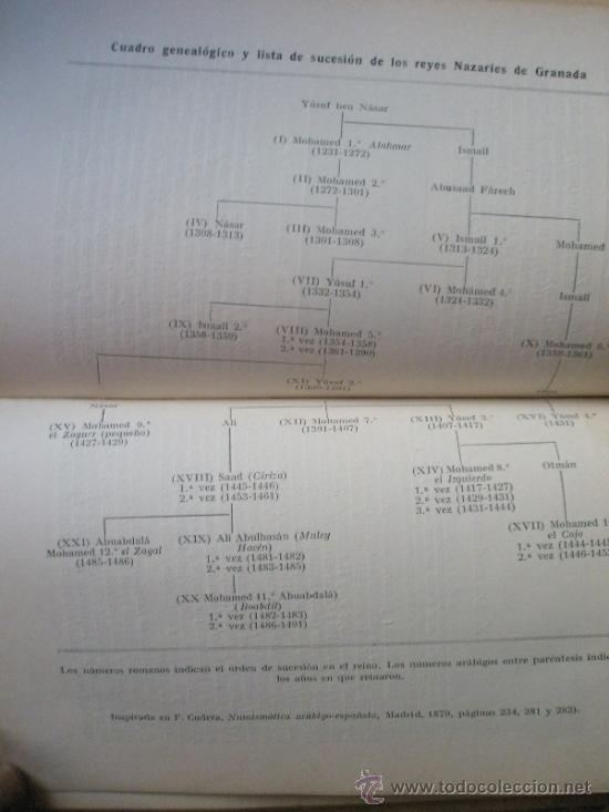 Libros antiguos: Gonzalez Palencia, A.: Historia de la España Musulmana (1ª edición) - Foto 4 - 36689674