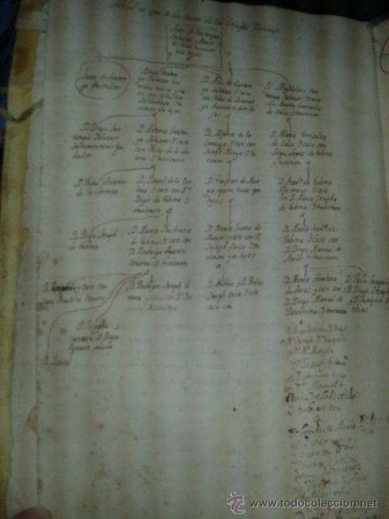 Libros antiguos: DOCUMENTO HISTORICO PERGAMINO PROTOCOLO NOTARIAL DE ESCRIBANIA. 1718-1740. N.6 juan jacva arzobispo - Foto 4 - 38210623