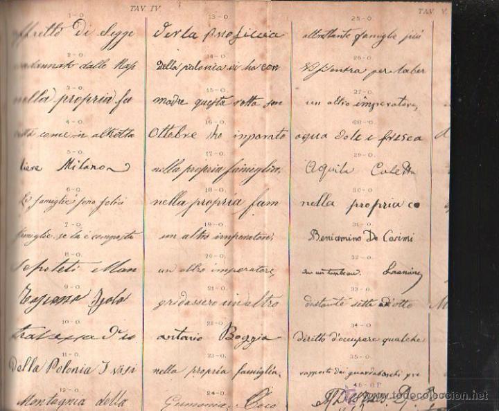Libros antiguos: LUOMO DELINQUENTE POR EL PROF. CESARE LOMBROSO. FRATELLI BOCCA. ROMA TORINO FIRENZE 1878 - Foto 5 - 26532069