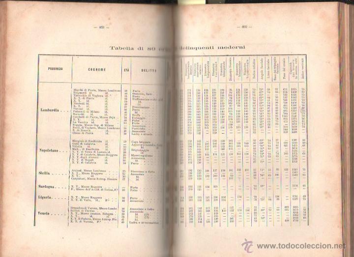 Libros antiguos: LUOMO DELINQUENTE POR EL PROF. CESARE LOMBROSO. FRATELLI BOCCA. ROMA TORINO FIRENZE 1878 - Foto 10 - 26532069