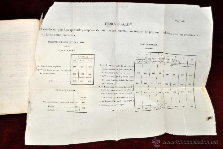 Libros antiguos: LIBRO DE PRACTICA DE SECRETARIOS DE AYUNTAMIENTO. IMPRENTA Y LIBRERIA DE SANZ 1843 - Foto 9 - 42103297