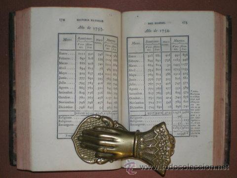 Libros antiguos: BUFFON, Conde de: HISTORIA NATURAL, GENERAL Y PARTICULAR ... Tomo VI. Madrid 1788 - Foto 3 - 44953163