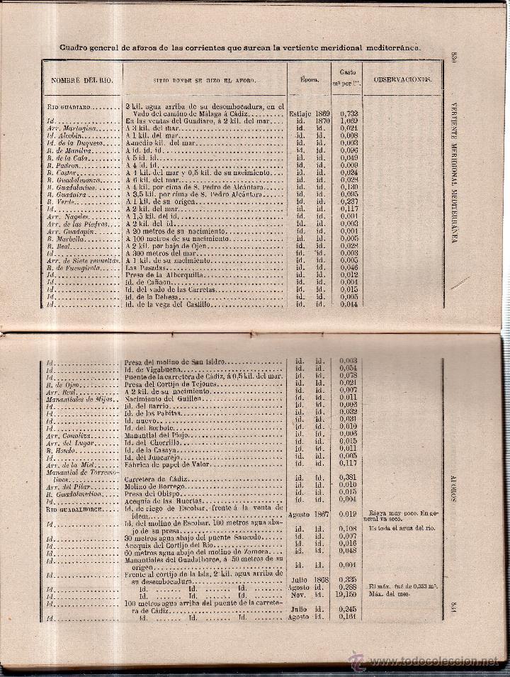 Libros antiguos: TRATADO DE AGUAS Y RIEGOS. ANDRES LLAURADO. IMPRENTA MANUEL TELLO. MADRID. 1878 - Foto 6 - 46422770
