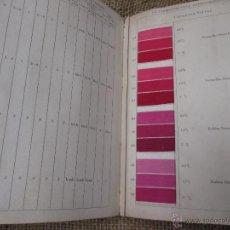 Libros antiguos: CATALOGO MUESTRARIO DE HILOS DE ALGODON TRATADOS CON COLORANTES - APROX 1925 ALEMAN EN PORTUGUES +. Lote 48360696