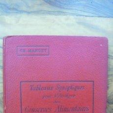 Libros antiguos: TABLEAUX SYNOPTIQUES POUR L'ANALYSE ET L'EXAMEN DES CONSERVES ALIMENTAIRES. CHARLES MANGET. 1902. . Lote 52552098