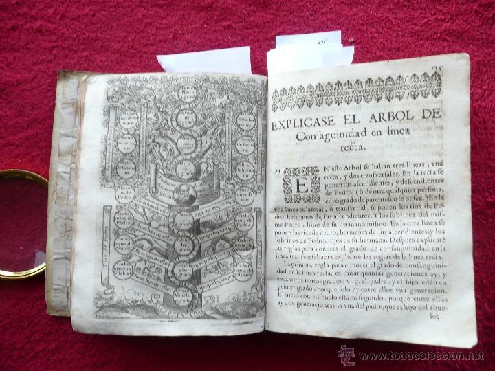Libros antiguos: PRACTICA DE EL CONFESSONARIO, NONA IMPRESSION, JAYME DE CORELLA, IMPRE. RAFAEL FIGVERO, 1690 - Foto 12 - 52741929