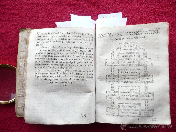 Libros antiguos: PRACTICA DE EL CONFESSONARIO, NONA IMPRESSION, JAYME DE CORELLA, IMPRE. RAFAEL FIGVERO, 1690 - Foto 13 - 52741929