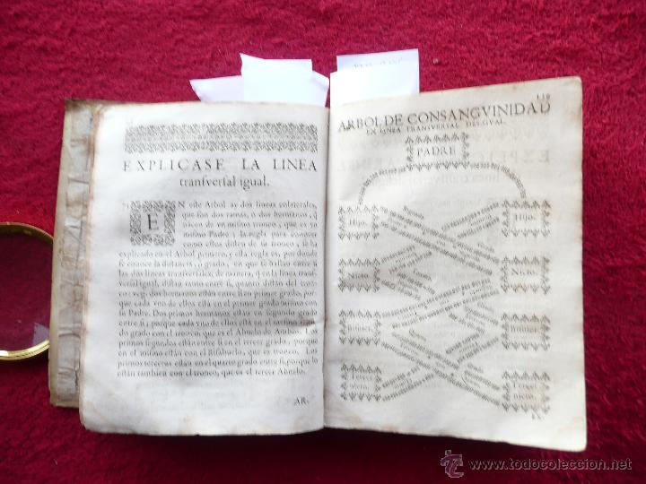 Libros antiguos: PRACTICA DE EL CONFESSONARIO, NONA IMPRESSION, JAYME DE CORELLA, IMPRE. RAFAEL FIGVERO, 1690 - Foto 14 - 52741929