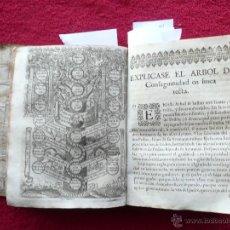 Libros antiguos: PRACTICA DE EL CONFESSONARIO, NONA IMPRESSION, JAYME DE CORELLA, IMPRE. RAFAEL FIGVERO, 1690. Lote 52741929