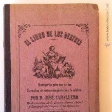 Libros antiguos: EL LIBRO DE LOS DEBERES POR D. JOSE CABALLERO Y LIBRERIA HERNANDO DE MADRID EDICION SIGLO XIX 1887. Lote 53225222