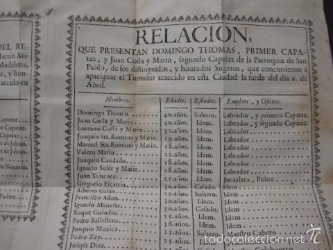 Libros antiguos: RELACION SUCESO CIUDAD DE ZARAGOZA 6 DE ABRIL DE 1766- IMPRENTA DEL REY AÑO 1766-VER FOTOS -(XL-49) - Foto 12 - 224217420