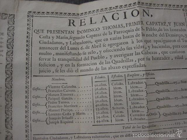 Libros antiguos: RELACION SUCESO CIUDAD DE ZARAGOZA 6 DE ABRIL DE 1766- IMPRENTA DEL REY AÑO 1766-VER FOTOS -(XL-49) - Foto 16 - 224217420