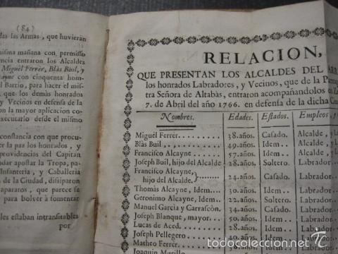Libros antiguos: RELACION SUCESO CIUDAD DE ZARAGOZA 6 DE ABRIL DE 1766- IMPRENTA DEL REY AÑO 1766-VER FOTOS -(XL-49) - Foto 18 - 224217420