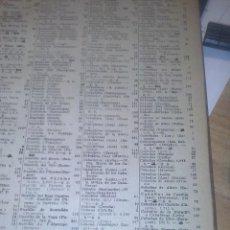 Libros antiguos: INDICE GEOGRAFICO DE ESPAÑA 1931. Lote 61848456