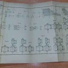 Libros antiguos: ANTIGUA ATLAS, CONJUNTO DE 18 LAMINAS DE CURSO DE MAQUINAS DE VAPOR. Lote 65935262