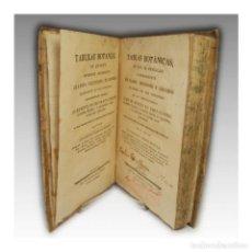 Libros antiguos: TABLAS BOTANICAS (IMPRENTA REAL 1783). Lote 54241461
