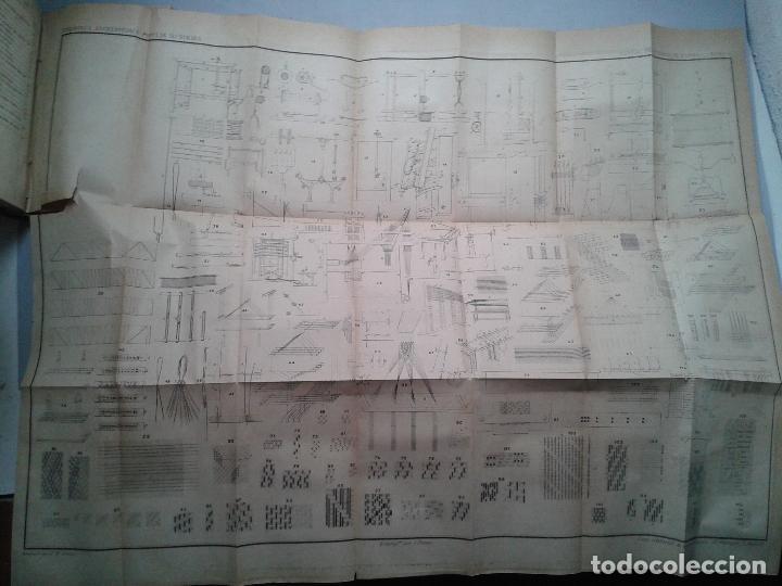 Libros antiguos: Manual del Tejedor de Paños. Gabriel Gironi. Año 1882. - Foto 6 - 79044057