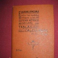 Libros antiguos: EQUIVALENCIAS ENTRE MEDIDAS ANTIGUAS Y SISTEMA METRICO DECIMAL. MIGUEL MADORELL .LUIS CALLEN. 1903.. Lote 87579484