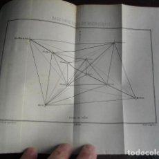 Libros antiguos: 1864 RESULTADOS OBTENIDOS EN LA MEDICIÓN DE LA BASE CENTRAL DEL MAPA DE ESPAÑA. Lote 89537324