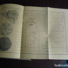 Libros antiguos: 1901 FOTO-TAQUIMETRIA NUEVO PROCEDIMIENTO DE TOPOGRAFIA FOTOGRAFICA RAFAEL PERALTA. Lote 90392192