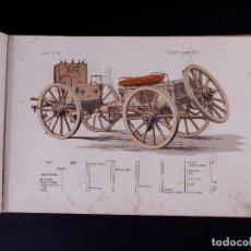 Libros antiguos: MATERIAL DE ARTILLERIA, DESCRIPCIÓN DEL REGLAMENTO EN ESPAÑA. D JUAN GOVANTES Y NIETO 1887. Lote 90408384