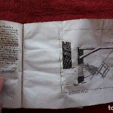 Libros antiguos: ESPECTACULO DE LA NATURALEZA. PLUCHE. TOMO X LA GNOMONICA. COMPLETO. JOACHIN IBARRA 1757. Lote 90417969