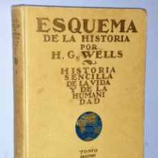 Libros antiguos: ESQUEMA DE LA HISTORIA. TOMO SEGUNDO. Lote 107242619