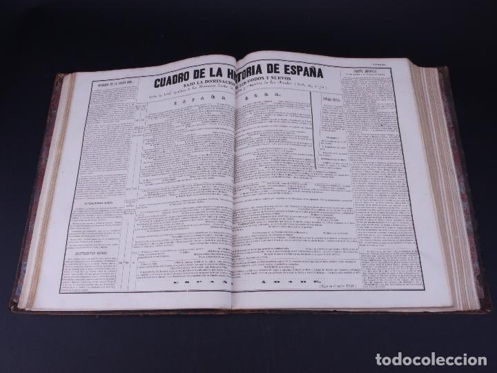 Libros antiguos: ATLAS GEOGRAFICO, HISTORICO Y ESTADISTICO. ESPAÑA Y SUS POSESIONES DE ULTRAMAR, 1848 - Foto 7 - 108081031
