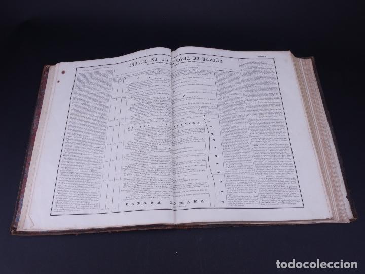 Libros antiguos: ATLAS GEOGRAFICO, HISTORICO Y ESTADISTICO. ESPAÑA Y SUS POSESIONES DE ULTRAMAR, 1848 - Foto 13 - 108081031