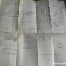 Libros antiguos: 1851 TRATADO DE TELEGRAFIA ELECTRICA AMBROSIO GARCES DE MARCILLA NO EN BNAL. Lote 110645083