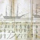 Libros antiguos: CARTILLA MARITIMA MANUAL CONSTRUCCIÓN Y MANIOBRAS BUQUES BARCOS VELA VELEROS NÁUTICA FONTECHA. Lote 119392255