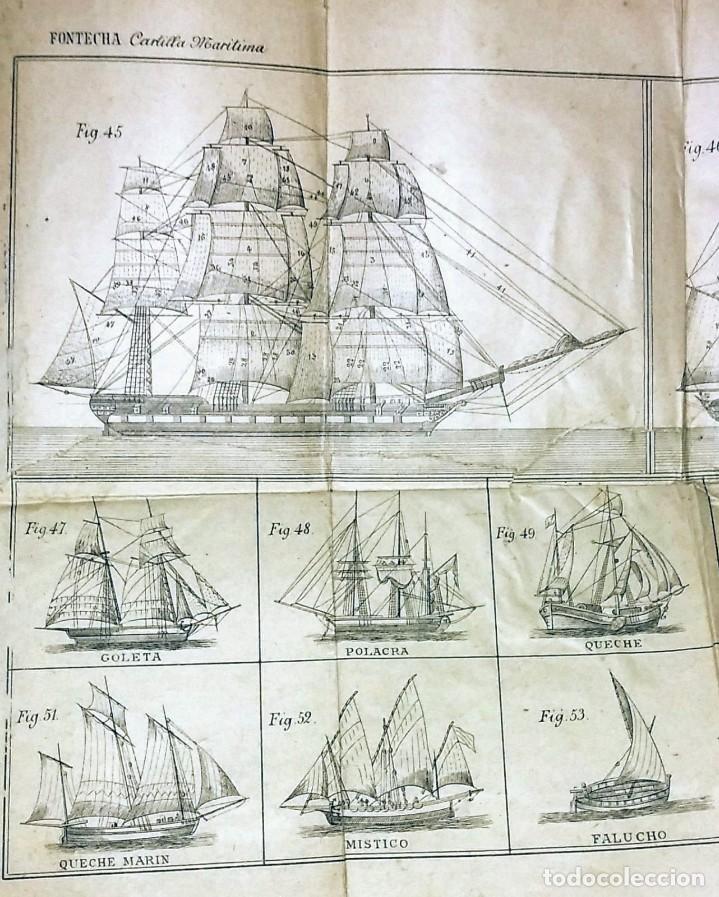 Libros antiguos: Cartilla maritima manual construcción y maniobras buques barcos vela veleros náutica Fontecha - Foto 9 - 119392255