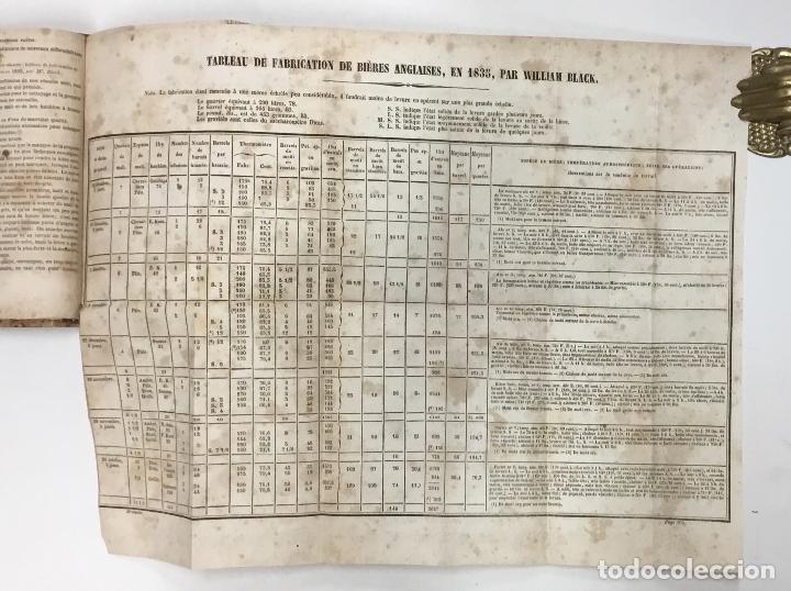 Libros antiguos: NOUVEAU MANUEL COMPLET DU BRASSEUR OU LART DE FAIRE TOUTES SORTES DE BIÈRES… CERVEZA, CERVEZAS - Foto 6 - 126276583