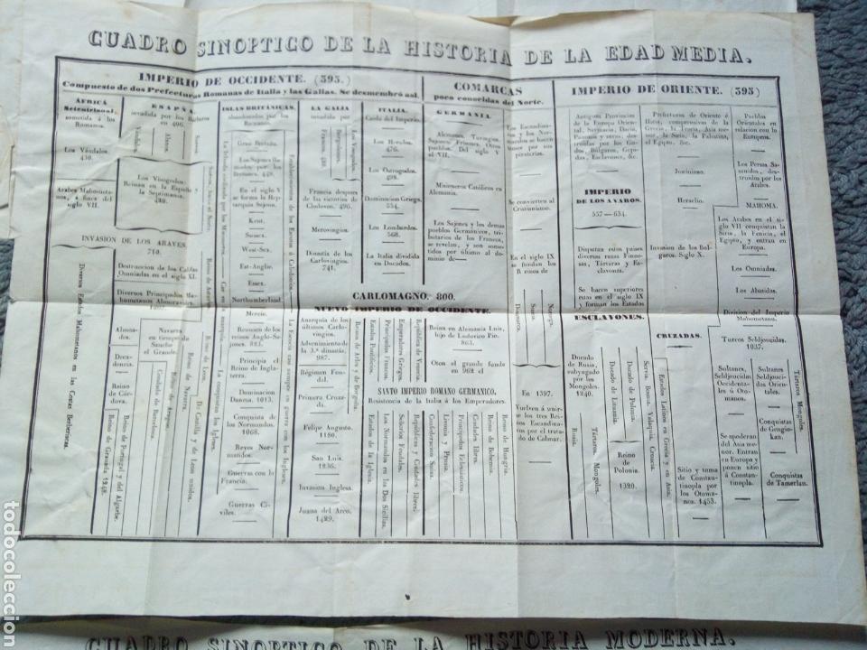 Libros antiguos: CUADROS SINOPTICOS HISTORIA ANTIGUA EDAD MEDIA Y MODERNA - Foto 2 - 137125640