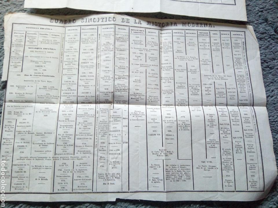 Libros antiguos: CUADROS SINOPTICOS HISTORIA ANTIGUA EDAD MEDIA Y MODERNA - Foto 3 - 137125640