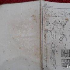 Libros antiguos: 1838. CURSO INDUSTRIAL. LECCIONES DE ARITMETICA, GEOMETRIA Y MECÁNICA. M.M. AZOFRA. VALENCIA. Lote 139117438