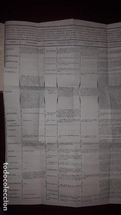 Libros antiguos: Nuevo Compendio de la Mitología - 1826 - Foto 16 - 148578558