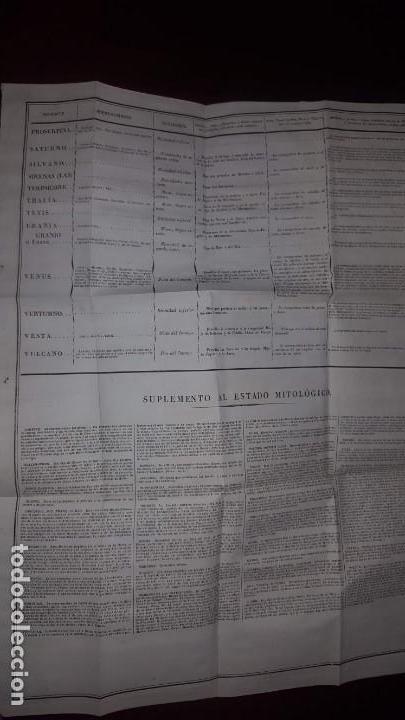 Libros antiguos: Nuevo Compendio de la Mitología - 1826 - Foto 18 - 148578558