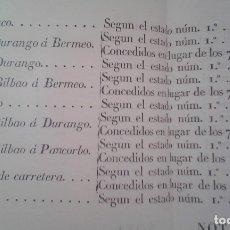 Libros antiguos: (VIZCAYA) FOLLETO IMPRESO. LA COMISIÓN CREADA EN JUNTA GENERAL DE 12DE JULIO 1818. Lote 164096850