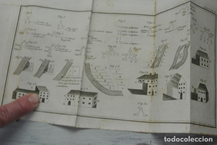 Libros antiguos: Recitaciones in elementa juris civilis 1726. Antiguo libro - Foto 10 - 165132442