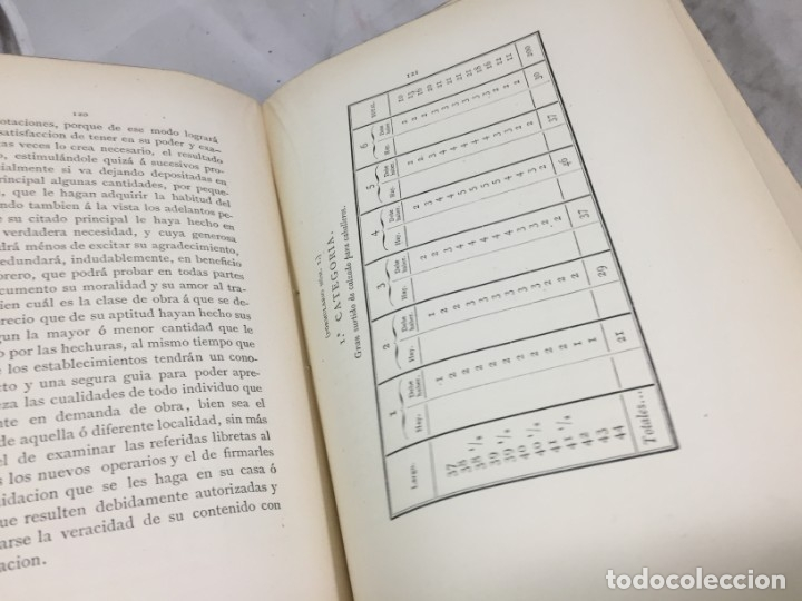 Libros antiguos: Guía teórico practica para fabricante de calzado y hormas Madrid 1878 Láminas desplegables patron - Foto 15 - 175868287