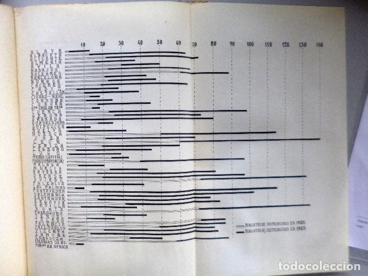 Libros antiguos: PATRONATO DE MISIONES PEDAGÓGICAS // 1931-1933 // AGUIRRE IMPRESOR 1934 - Foto 4 - 178362906