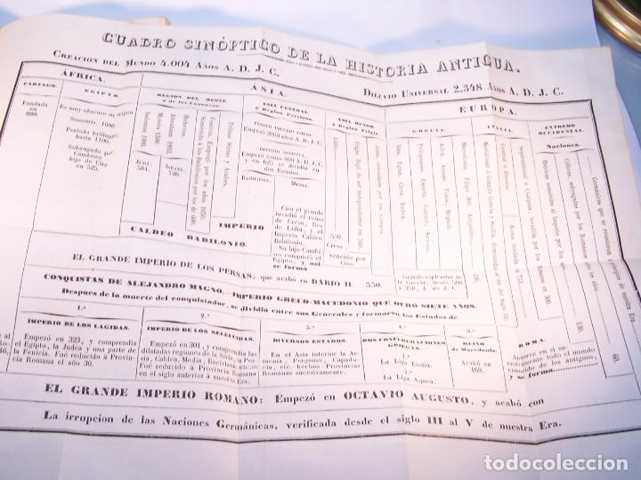 Libros antiguos: Curso elemental de Historia. Don Joaquín Federico de Rivera. Valladolid. Imprenta de D. M. Aparicio. - Foto 4 - 181752197