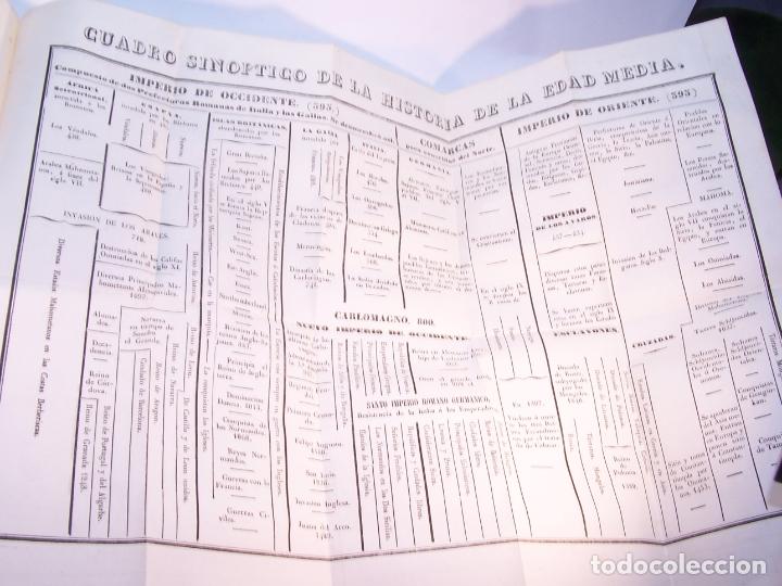 Libros antiguos: Curso elemental de Historia. Don Joaquín Federico de Rivera. Valladolid. Imprenta de D. M. Aparicio. - Foto 6 - 181752197