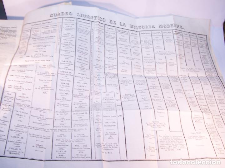 Libros antiguos: Curso elemental de Historia. Don Joaquín Federico de Rivera. Valladolid. Imprenta de D. M. Aparicio. - Foto 7 - 181752197