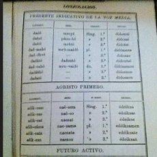 Libros antiguos: SANSCRITO Y LINGÜÍSTICA COMPARADA. Lote 184567962