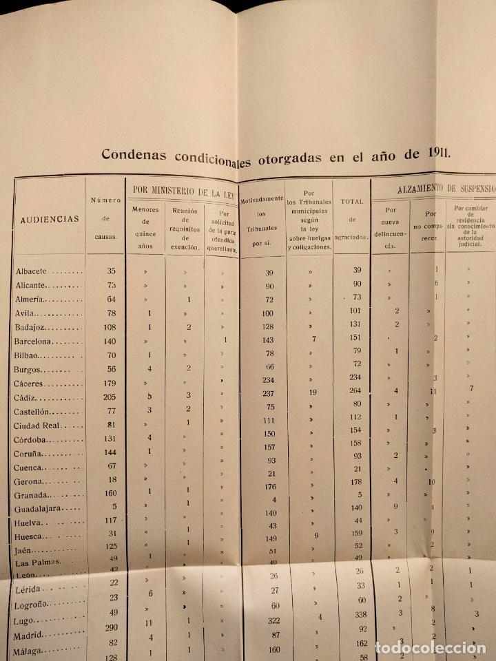 Libros antiguos: Discurso leído por D. Diego Arias de Miranda y Goitia en la solemne apertura de los tribunales. 1912 - Foto 4 - 203296375